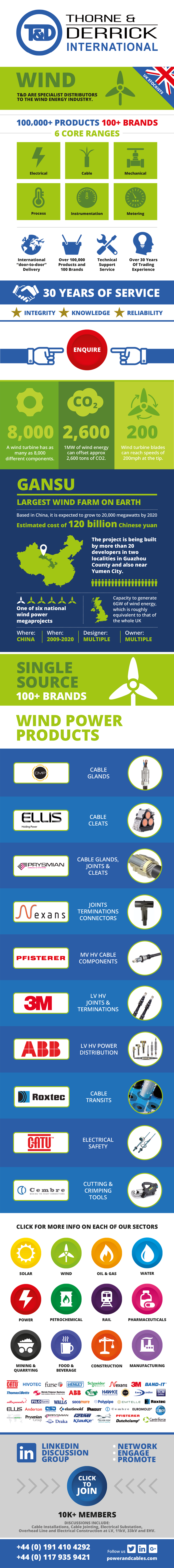 Wind Infographic