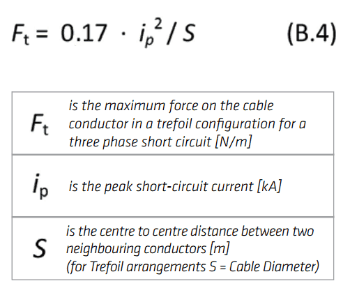 Calculating Short Circuits & Specifying Trefoil Cable Cleats