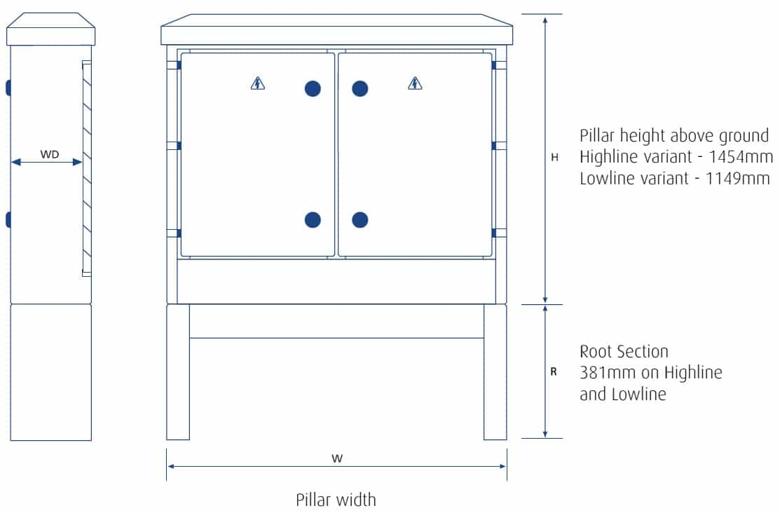 Cast Iron Feeder Pillars - Lucy Zodion - Dimensions
