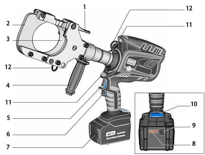 Cembre B-TC950E Cutting Tool