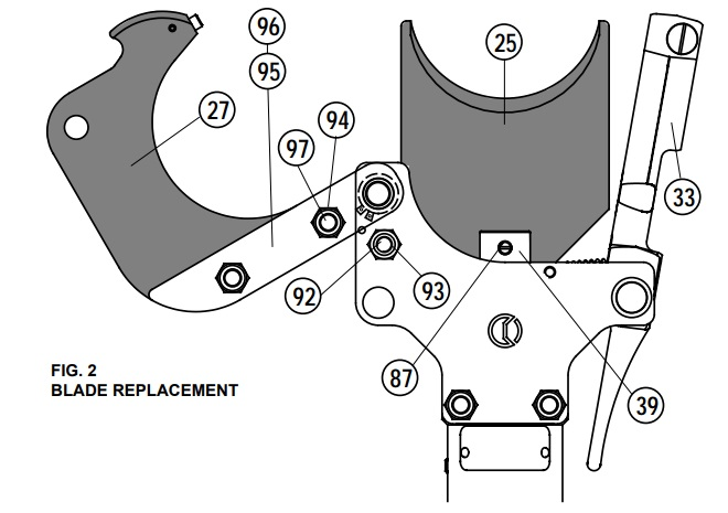 Fig 2 Blade Replacement