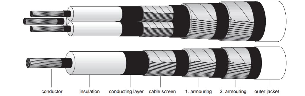 Pfisterer Cable Plugs 52kVPfisterer Cable Plugs 52kV