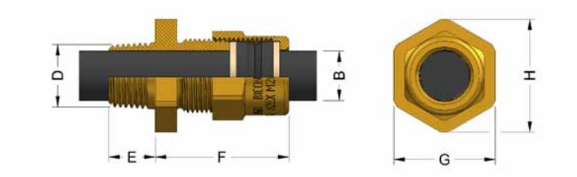A2EX (NPT) Cable Glands - Hazardous Area Exd IIC / Ex e II (Prysmian 494NE)