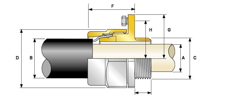 BWL CIEL Indoor Cable Glands - CMP
