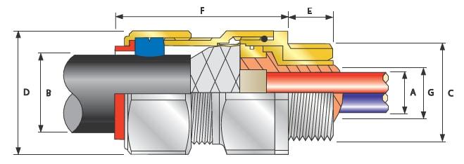 Barrier Cable Glands Ex e, Ex d, Ex nR, Ex ta Armoured Cables - CMP PX2K