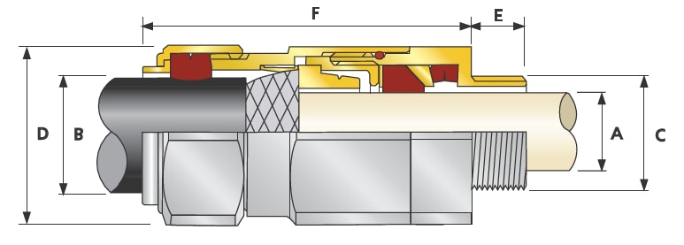CMP Triton Cable Gland CDS (T3CDSHT) - Ex e, Ex d, Ex nR, Ex ta Hazardous Area ATEX Zone 2