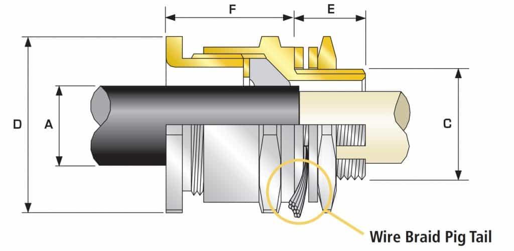 CXT Cable Glands CMP