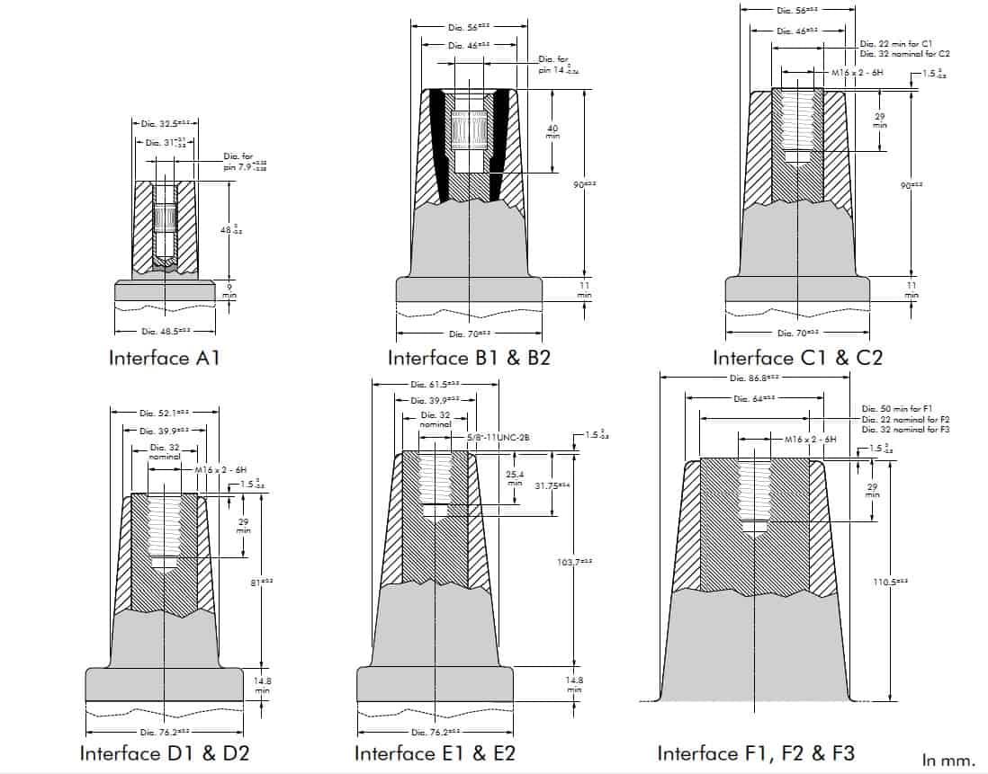 Dimension & Ratings Of Equipment Bushings