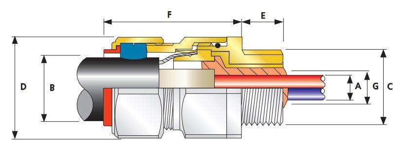 PX2KX/M Cable Glands - CMP