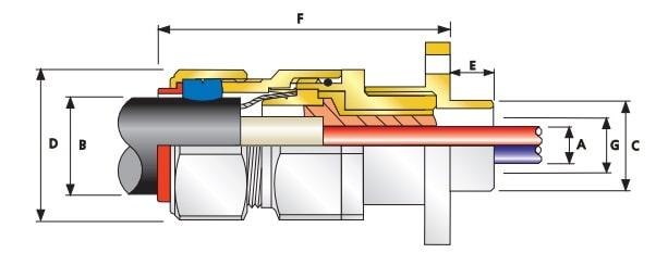 PX2KX/MF Cable Glands - CMP