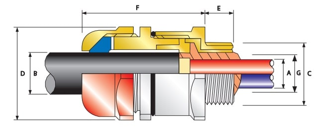PXSS2K/M Cable Glands - CMP