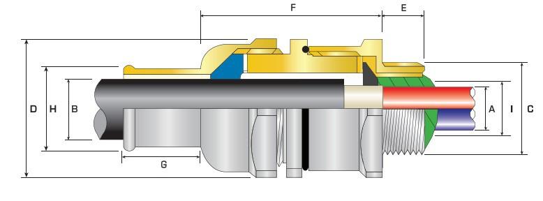 PXSS2KHCREX Cable Glands - CMP