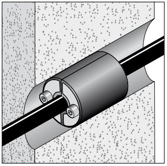 Roxtec End User Inlet Cable Sealing
