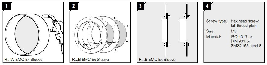 Roxtec R EMC Ex - Installation Instructions