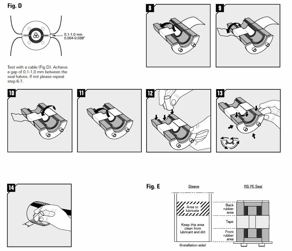 Roxtec RS PE Cable Seal - Installation Instructions