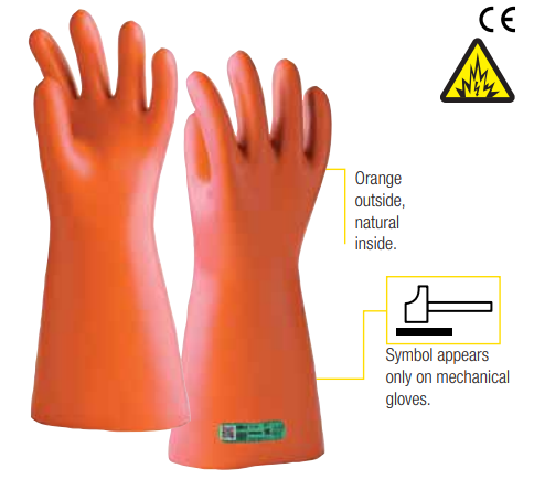 Insulating Gloves CATU Electrical