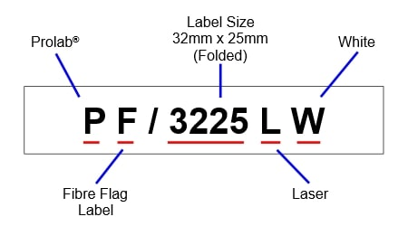 Silver Fox PF/3225LW - Product Codes Explained