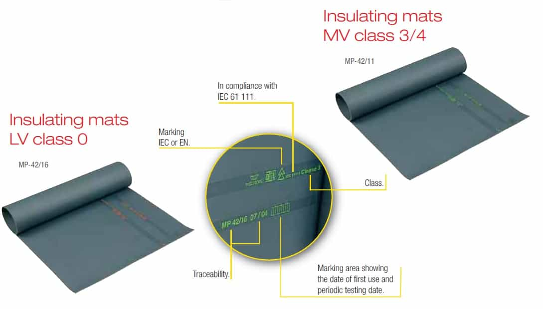 Insulating Matting (LV MV HV Switchgear Mats) - Diagram