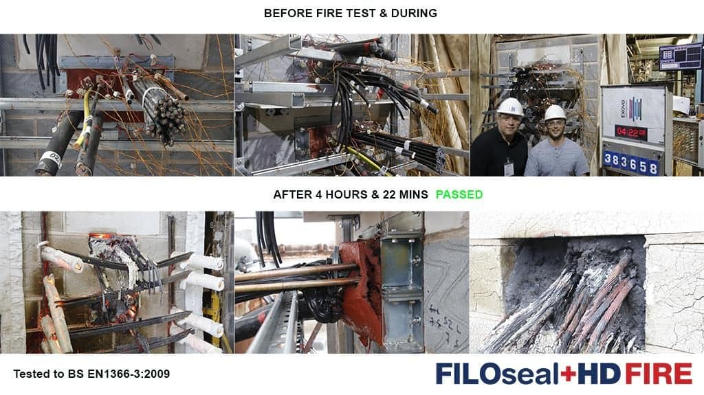 Fire Resistant Cable Duct Seals