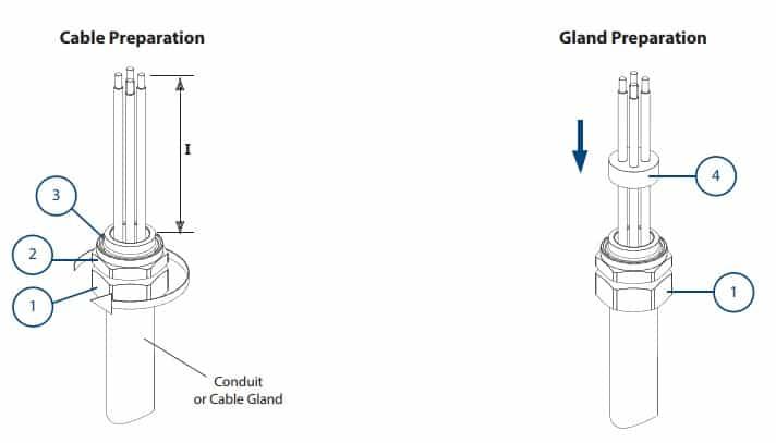 Hawke SB 474 Cable & Gland Preparation
