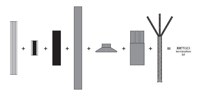 Nexans TTGE3 Kit Contents