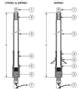 Nexans TTGI1 Heat Shrink Cable Termination Construction