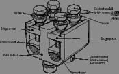 Sicame WT1, 2 & 3 Aluminium LV Terminations (Connectors)