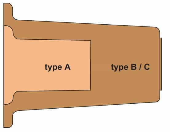 Types of connection interface