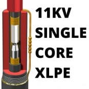 11kV Cable Joints Single Core XLPE Heat Shrink Straight Joint Kits