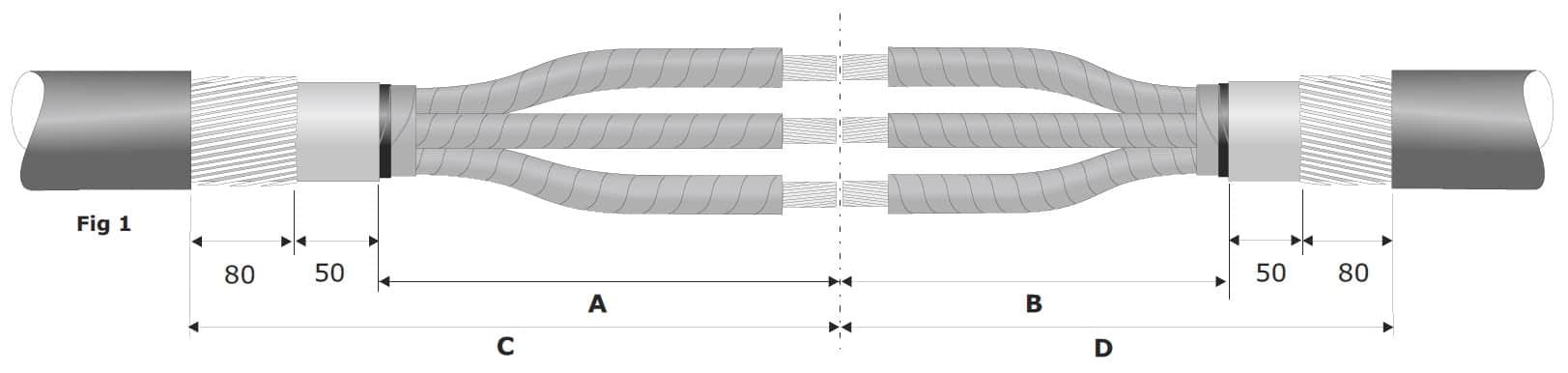11kV Joint PILC Cable 3 Core - Cable Preparation