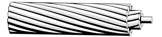 ACSR/AW Overhead Line Conductor