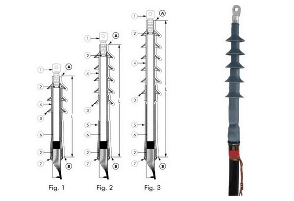Cold Shrink Outdoor Cable Terminations 11kV 24kV Euromold OTK - Design