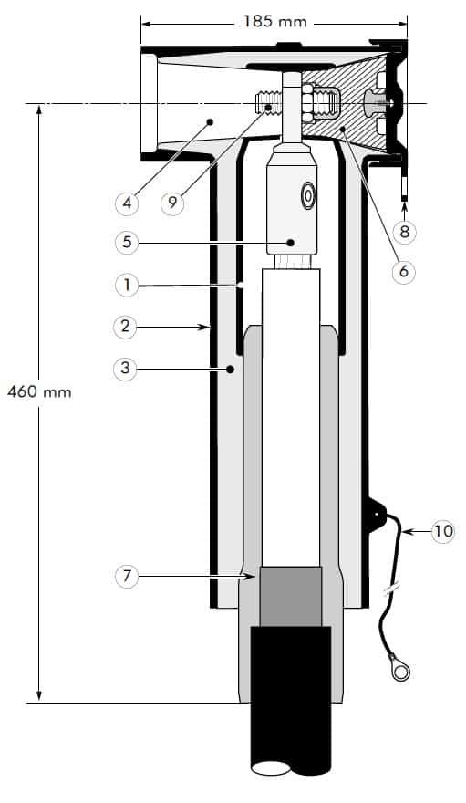 Euromold 489TB Tee Connector 11kV 33kV 42kV - Design