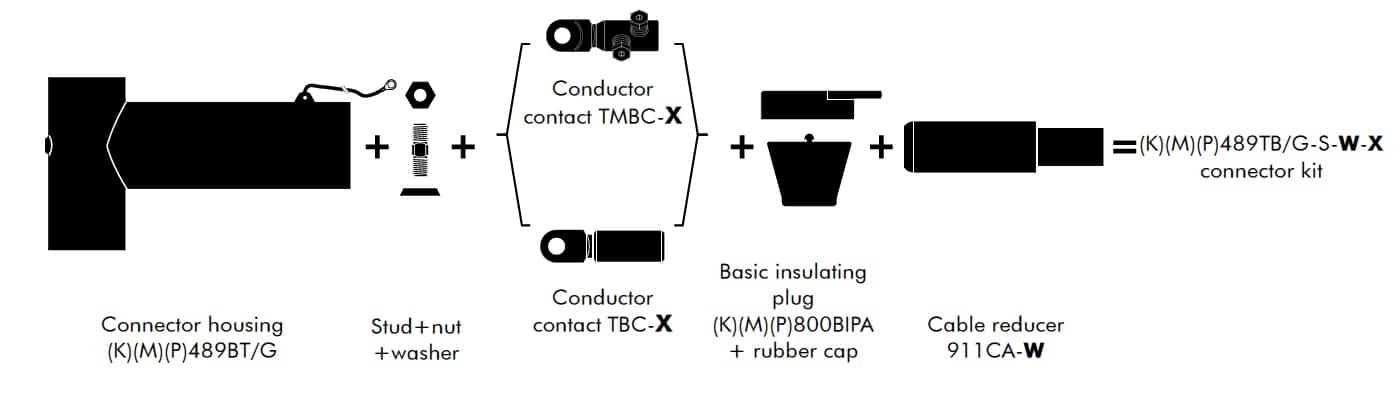 Kit Contents for Euromold 489TB Connectors