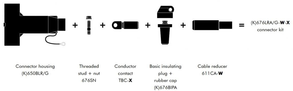 Kit Contents for Euromold 676LRA Connectors