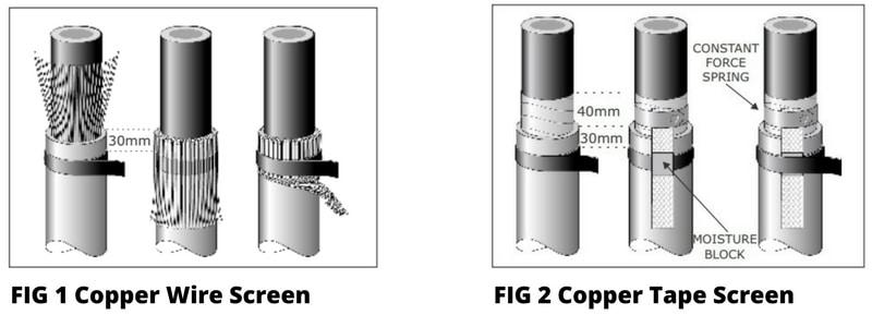 3 Core Cable Termination Kits 6.6kV