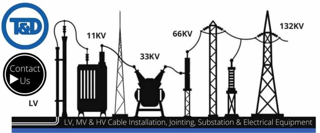 THORNE & DERRICK LV, MV & HV Cable Jointing, Substation & Electrical Eqpt