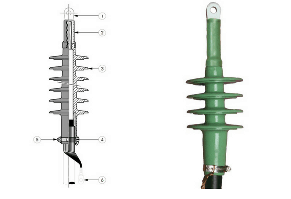Slip On Outdoor Cable Terminations 11kV 33kV 42kV Euromold AFN