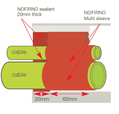 CSD NOFIRNO Duct Seals - Multi Cable & Pipe Transit Sealing - Installation Layout