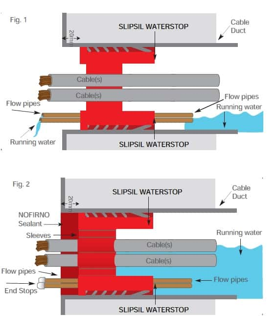 CSD SLIPSIL Waterstop Duct Seal Plugs - Installation Layout