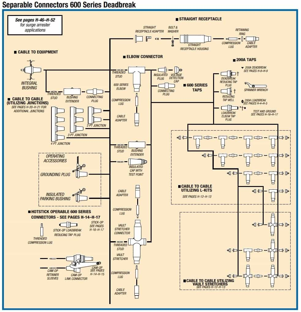 Best How Many Amps Can A 14 Gauge Wire Carry Ideas - The Best ...