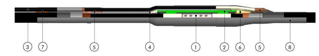 Euromold 72MSJ-SB Cable Joint 66kV - Design