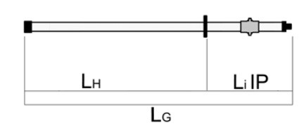Insulating Poles for Voltage Detectors, Type IP - Dimensions