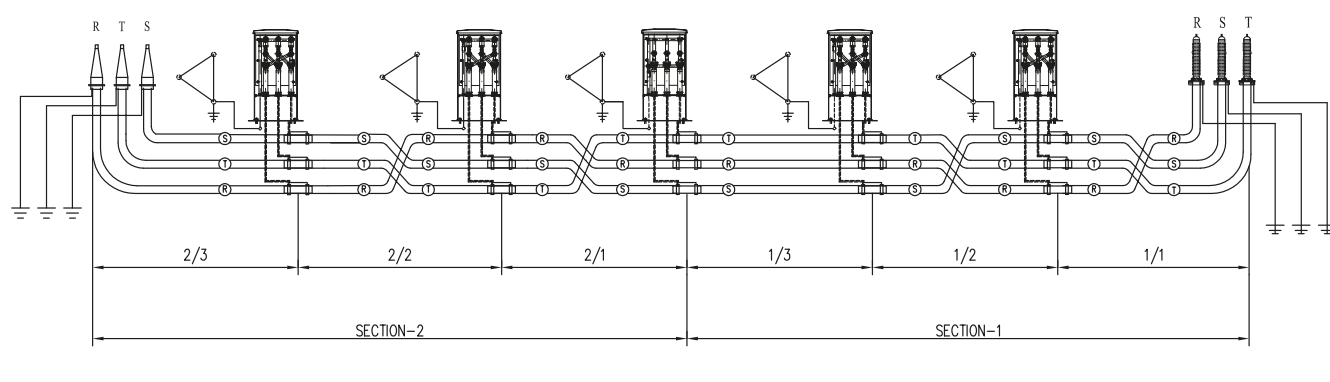 Cross Bonding Bonding Leads Power And Cables