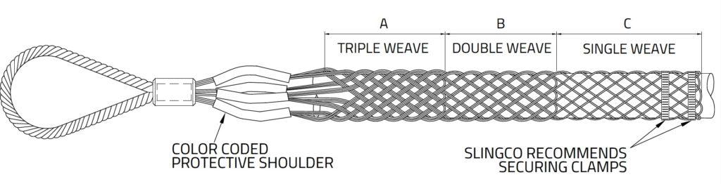 Heavy Duty Cable Socks