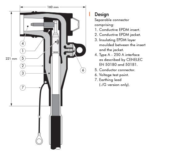 158LR Nexans Euromold - Interface A - Elbow Connector