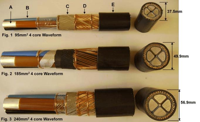Waveform Cables 4 Core