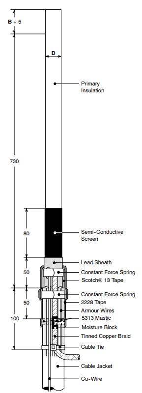 66kV Terminations   3M QTEN Cold Shrink Cable Terminations