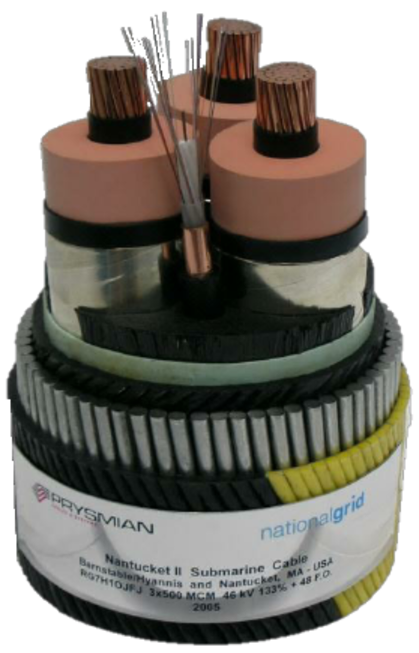 Jointers Tools 66kv Cable Preparation Tools Cable