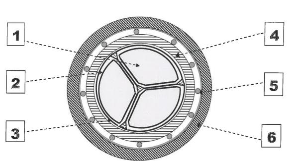 Waveform Cables
